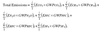 total emissions equation formula